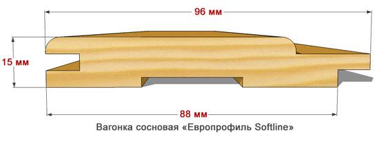 lambiri tavan tahtas avignon devis materiaux en ligne. Black Bedroom Furniture Sets. Home Design Ideas